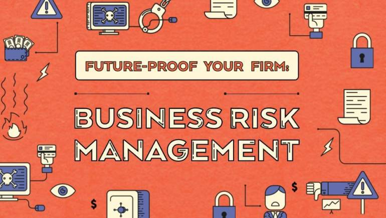 Business Risk Assesment
